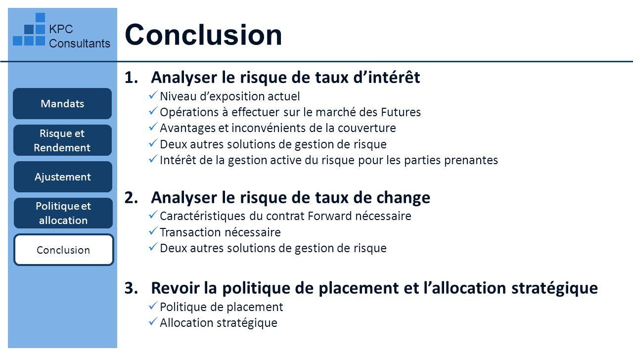 Conclusion KPC Consultants Mandats Risque et Rendement Ajustement Politique et allocation Conclusion 1.Analyser le risque de taux dintérêt Niveau dexp