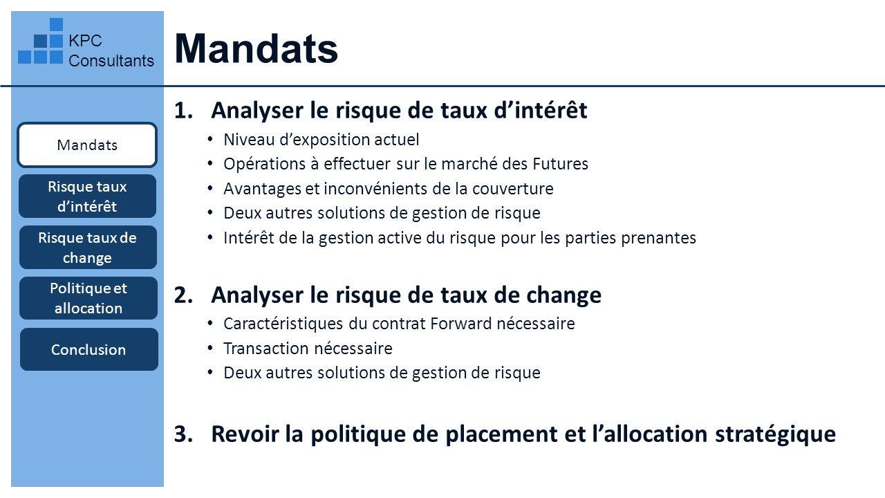Mandats 1.Analyser le risque de taux dintérêt Niveau dexposition actuel Opérations à effectuer sur le marché des Futures Avantages et inconvénients de