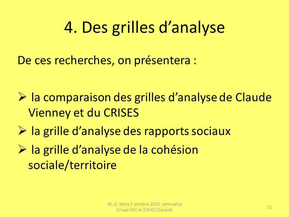 4. Des grilles danalyse De ces recherches, on présentera : la comparaison des grilles danalyse de Claude Vienney et du CRISES la grille danalyse des r
