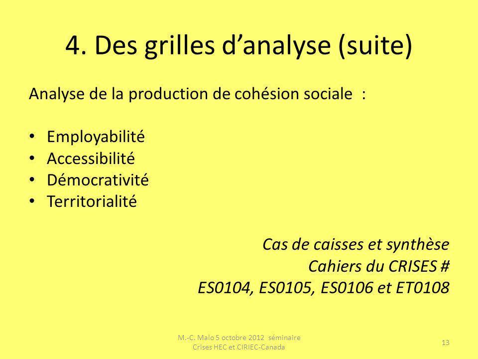 4. Des grilles danalyse (suite) Analyse de la production de cohésion sociale : Employabilité Accessibilité Démocrativité Territorialité Cas de caisses