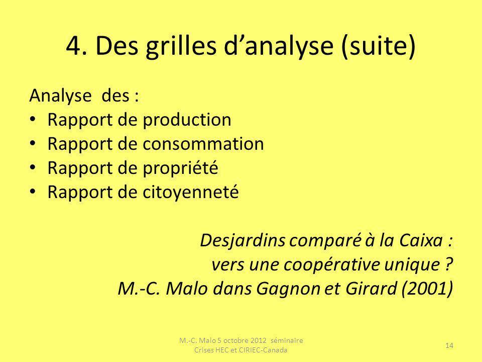 4. Des grilles danalyse (suite) Analyse des : Rapport de production Rapport de consommation Rapport de propriété Rapport de citoyenneté Desjardins com