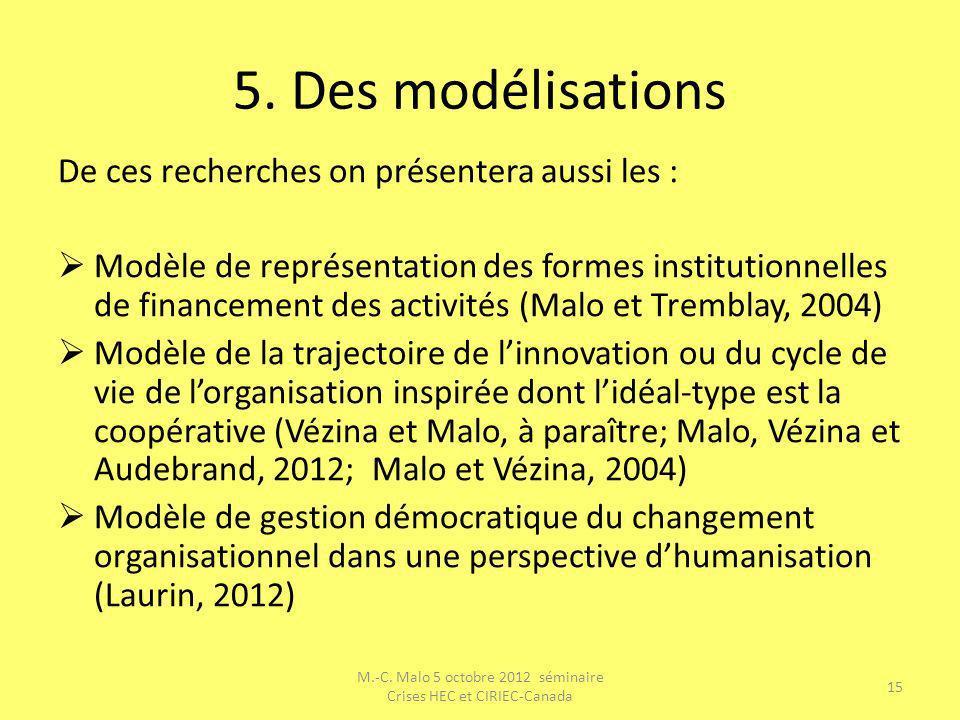 5. Des modélisations De ces recherches on présentera aussi les : Modèle de représentation des formes institutionnelles de financement des activités (M