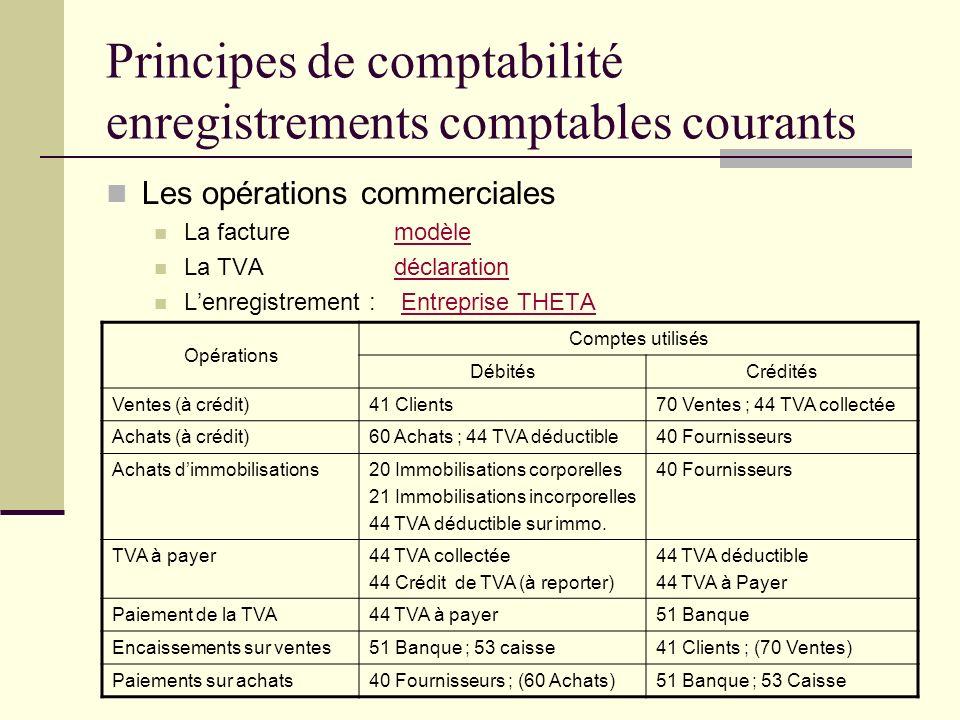 Principes de comptabilité enregistrements comptables courants Les opérations commerciales La facture modèlemodèle La TVA déclarationdéclaration Lenreg