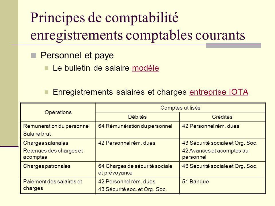 Principes de comptabilité enregistrements comptables courants Personnel et paye Le bulletin de salaire modèlemodèle Enregistrements salaires et charge
