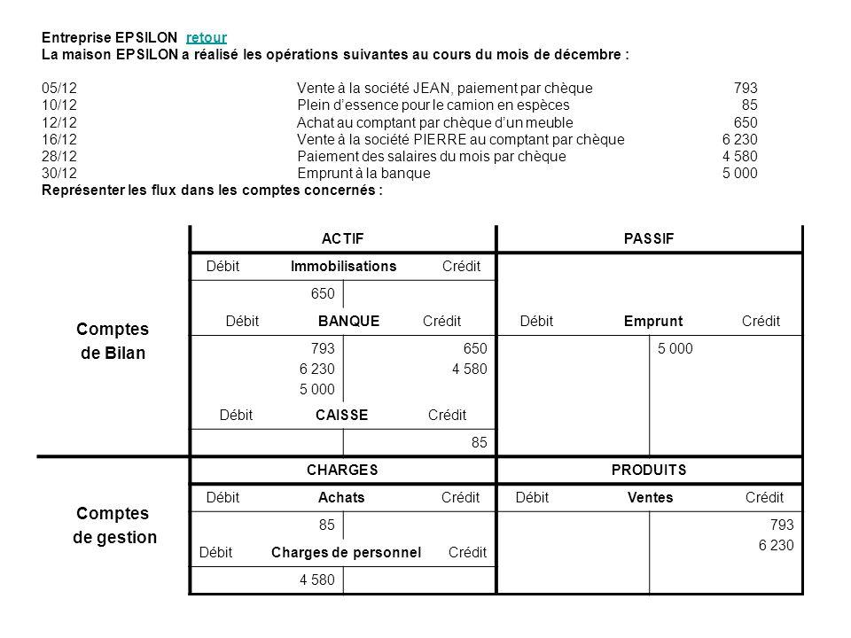 Entreprise EPSILON retour La maison EPSILON a réalisé les opérations suivantes au cours du mois de décembre : 05/12 Vente à la société JEAN, paiement