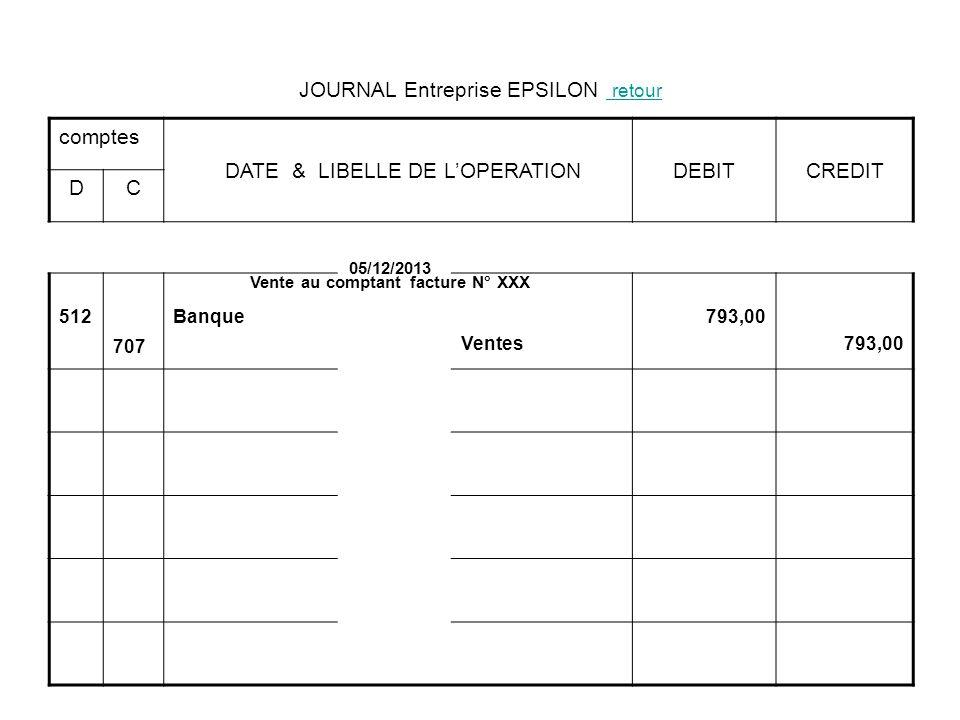 JOURNAL Entreprise EPSILON retour retour comptes DATE & LIBELLE DE LOPERATIONDEBITCREDIT DC 512 707 Banque Ventes 793,00 05/12/2013 Vente au comptant