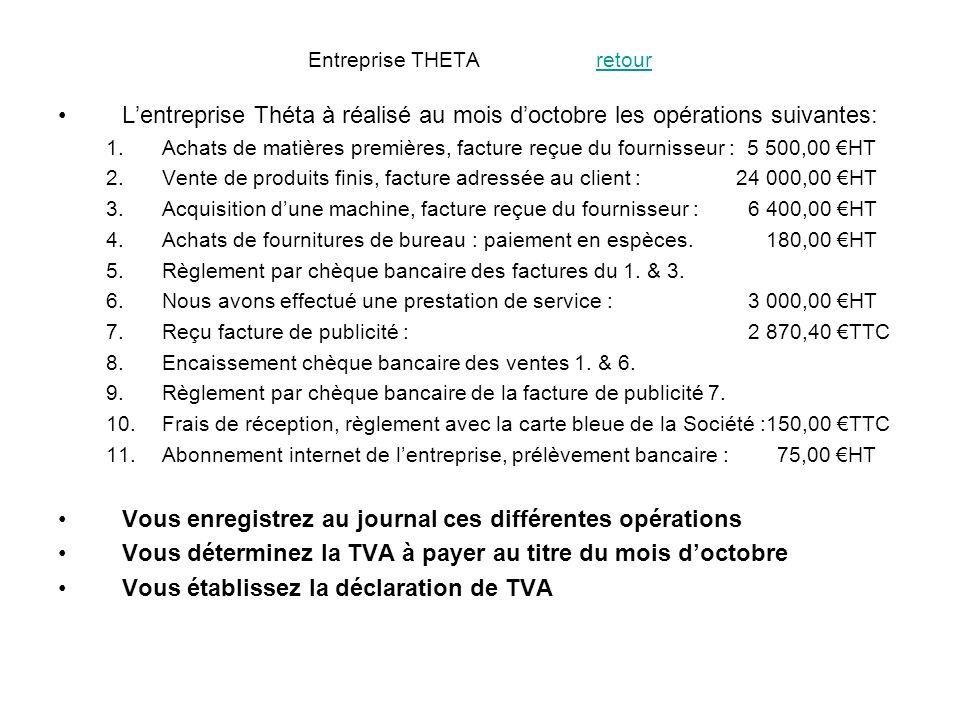 Entreprise THETAretourretour Lentreprise Théta à réalisé au mois doctobre les opérations suivantes: 1.Achats de matières premières, facture reçue du f