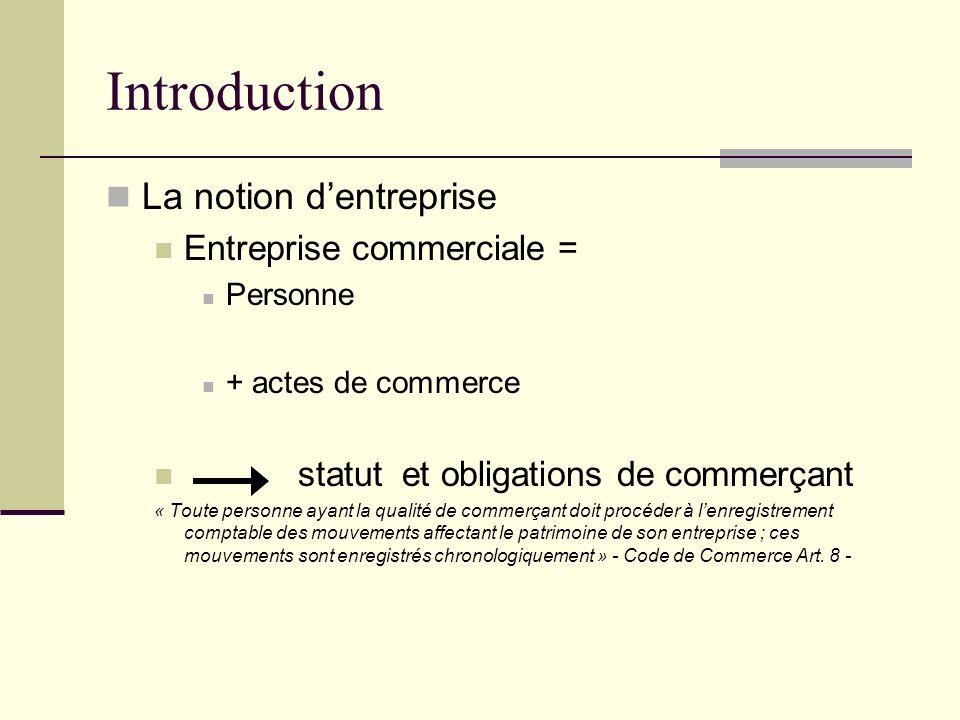 Introduction La notion dentreprise Entreprise commerciale = Personne + actes de commerce statut et obligations de commerçant « Toute personne ayant la