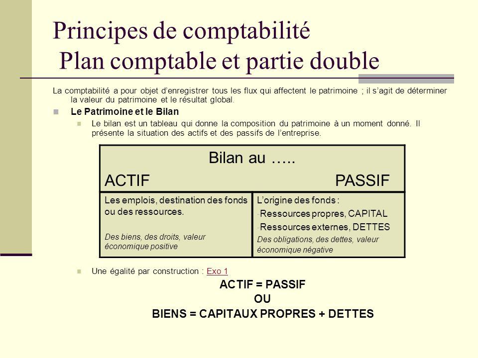 Principes de comptabilité Plan comptable et partie double La comptabilité a pour objet denregistrer tous les flux qui affectent le patrimoine ; il sag