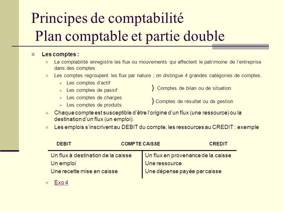 Principes de comptabilité Plan comptable et partie double Les comptes : La comptabilité enregistre les flux ou mouvements qui affectent le patrimoine