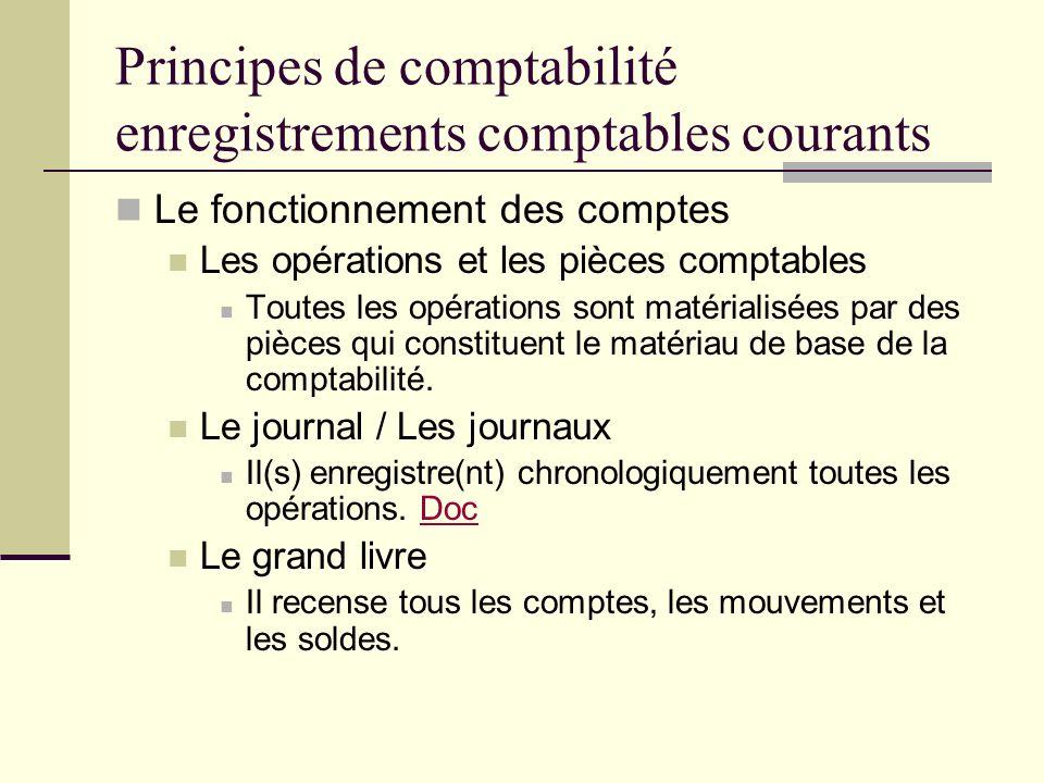 Principes de comptabilité enregistrements comptables courants Le fonctionnement des comptes Les opérations et les pièces comptables Toutes les opérati