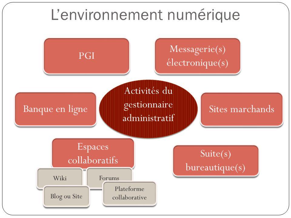 Lenvironnement numérique Activités du gestionnaire administratif