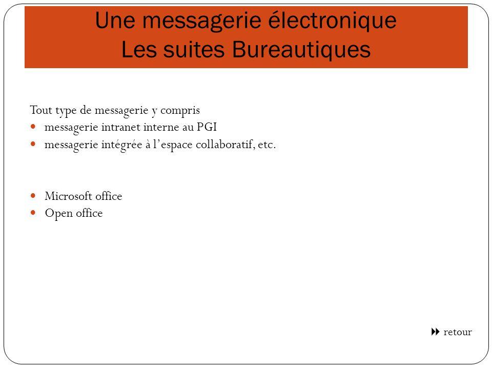 Une messagerie électronique Les suites Bureautiques Tout type de messagerie y compris messagerie intranet interne au PGI messagerie intégrée à lespace collaboratif, etc.