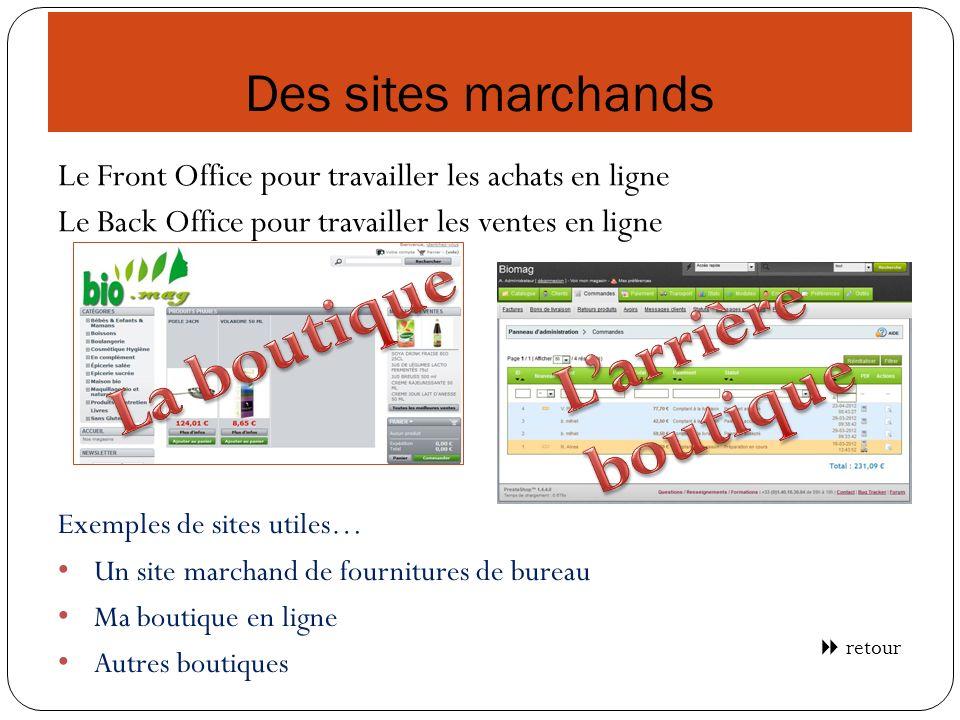 Des sites marchands Le Front Office pour travailler les achats en ligne Le Back Office pour travailler les ventes en ligne Exemples de sites utiles… Un site marchand de fournitures de bureau Ma boutique en ligne Autres boutiques retour
