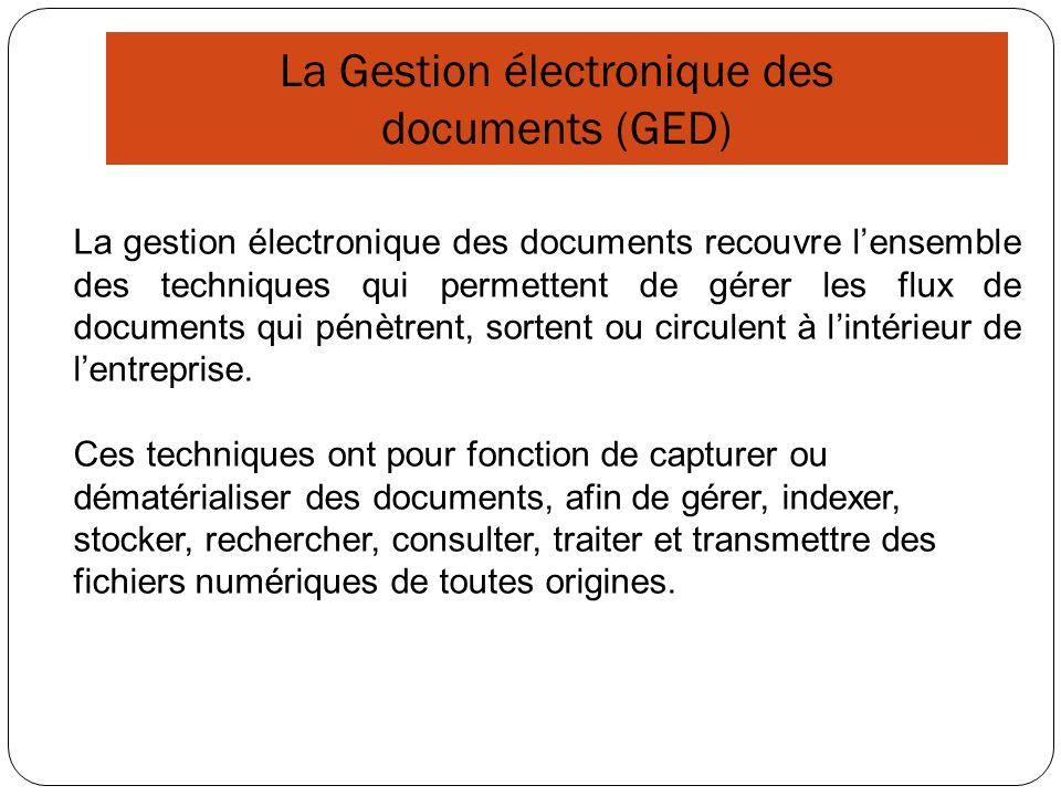 La Gestion électronique des documents (GED) La gestion électronique des documents recouvre lensemble des techniques qui permettent de gérer les flux de documents qui pénètrent, sortent ou circulent à lintérieur de lentreprise.
