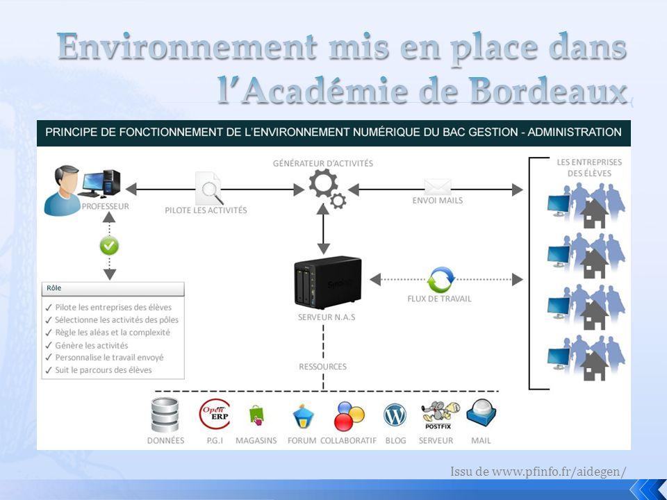 Les évènements communs sont indiqués. Ajout dun évènement Mairie dAblain-St-Nazaire