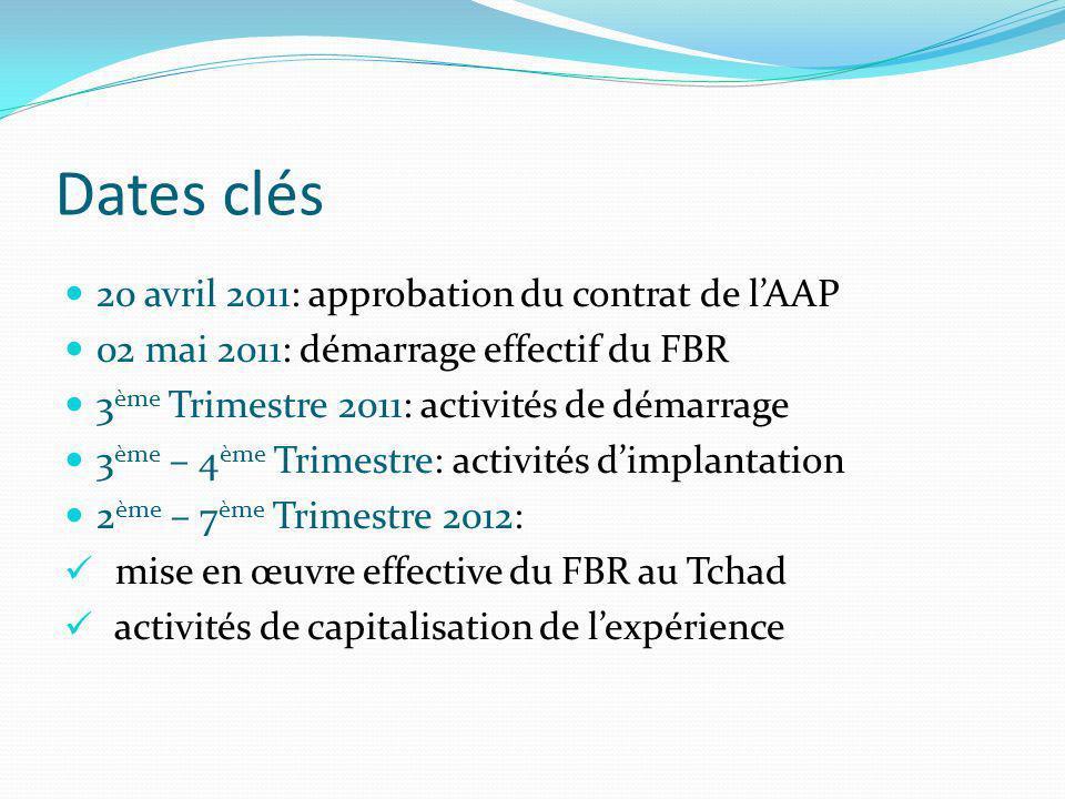 Questions à laudience Comment susciter ladhésion nationale et accélérer les réformes nécessaires.
