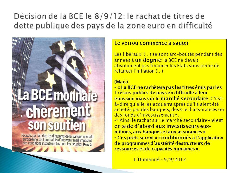 HM Périgny Jonzac 9/201219 Le verrou commence à sauter Les libéraux (…) se sont arc-boutés pendant des années à un dogme : la BCE ne devait absolument