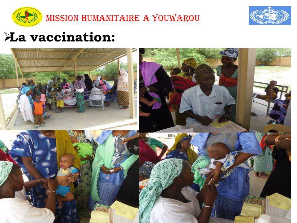 MISSION HUMANITAIRE A YOUWAROU La vaccination: