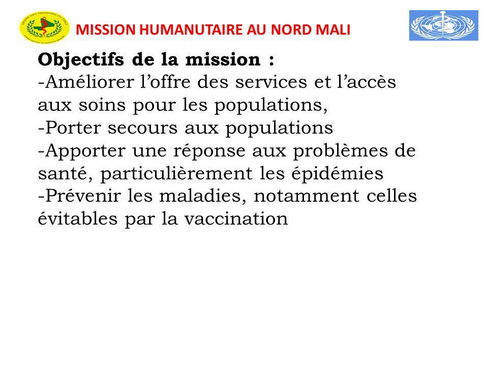 MISSION HUMANUTAIRE AU NORD MALI Objectifs de la mission : -Améliorer loffre des services et laccès aux soins pour les populations, -Porter secours aux populations -Apporter une réponse aux problèmes de santé, particulièrement les épidémies -Prévenir les maladies, notamment celles évitables par la vaccination