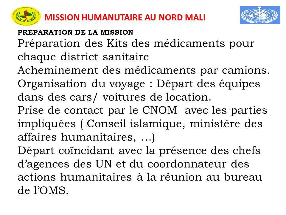 MISSION HUMANUTAIRE AU NORD MALI PREPARATION DE LA MISSION Préparation des Kits des médicaments pour chaque district sanitaire Acheminement des médicaments par camions.