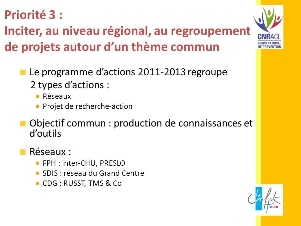Priorité 3 : Inciter, au niveau régional, au regroupement de projets autour dun thème commun Le programme dactions 2011-2013 regroupe 2 types dactions