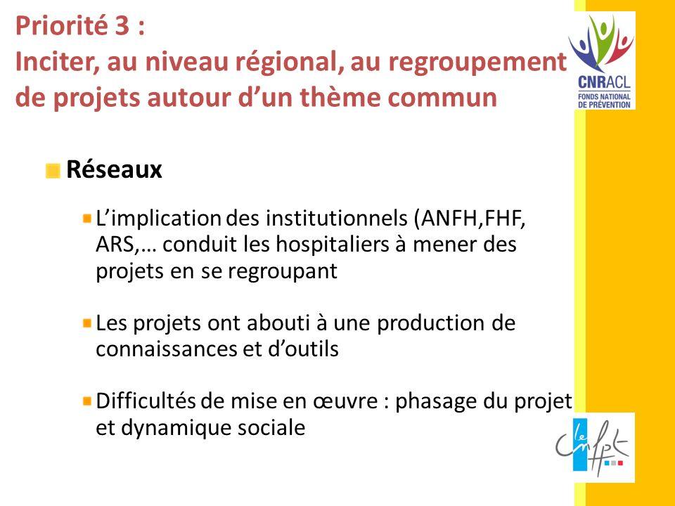 Priorité 3 : Inciter, au niveau régional, au regroupement de projets autour dun thème commun Réseaux Limplication des institutionnels (ANFH,FHF, ARS,…