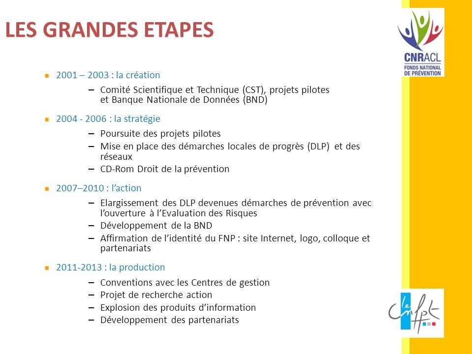 LES GRANDES ETAPES 2001 – 2003 : la création – Comité Scientifique et Technique (CST), projets pilotes et Banque Nationale de Données (BND) 2004 - 200