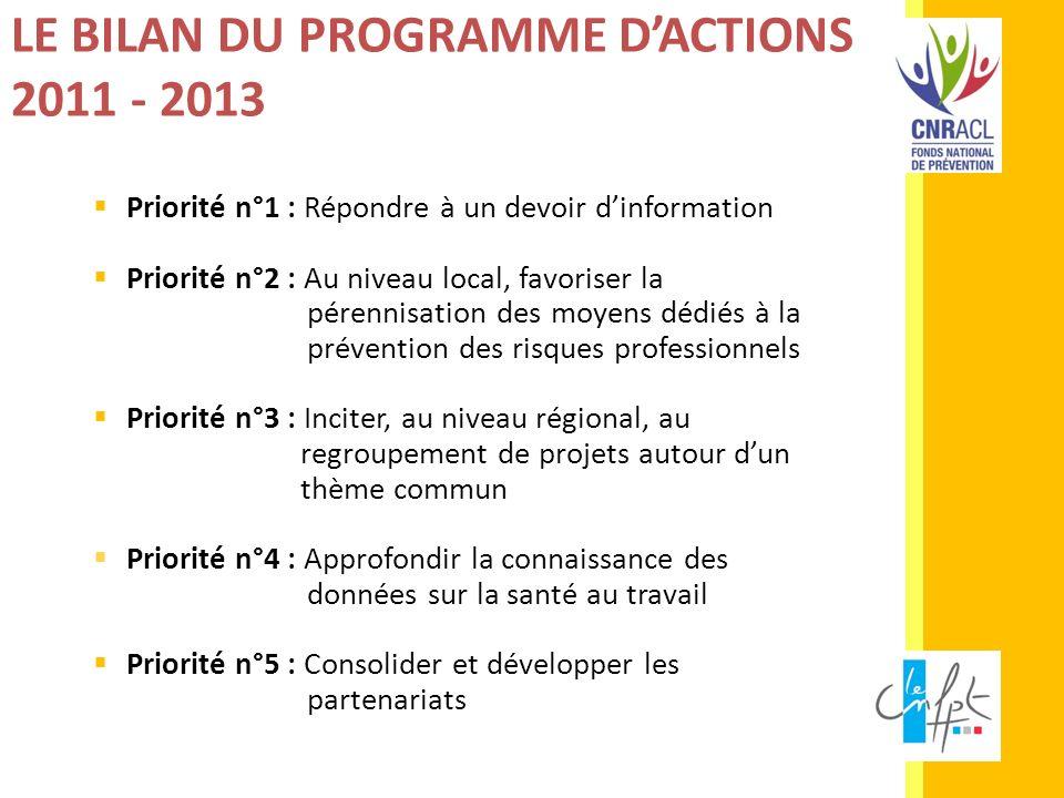 LE BILAN DU PROGRAMME DACTIONS 2011 - 2013 Priorité n°1 : Répondre à un devoir dinformation Priorité n°2 : Au niveau local, favoriser la pérennisation