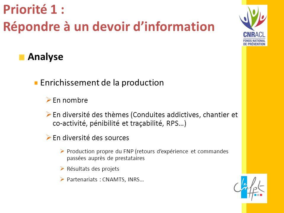 Priorité 1 : Répondre à un devoir dinformation Analyse Enrichissement de la production En nombre En diversité des thèmes (Conduites addictives, chanti
