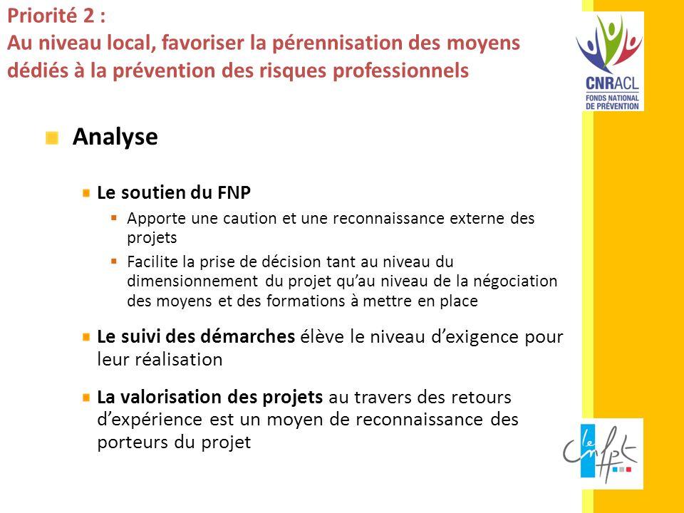 Priorité 2 : Au niveau local, favoriser la pérennisation des moyens dédiés à la prévention des risques professionnels Analyse Le soutien du FNP Apport