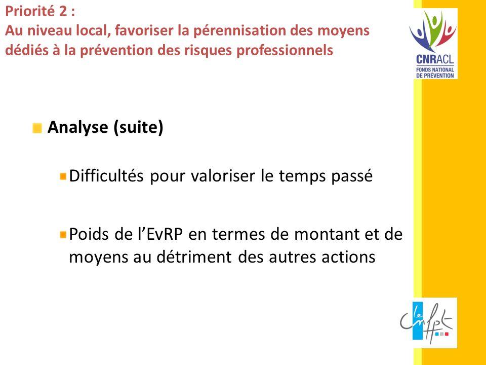 Priorité 2 : Au niveau local, favoriser la pérennisation des moyens dédiés à la prévention des risques professionnels Analyse (suite) Difficultés pour