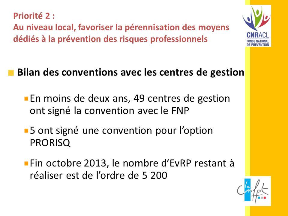 Bilan des conventions avec les centres de gestion En moins de deux ans, 49 centres de gestion ont signé la convention avec le FNP 5 ont signé une conv
