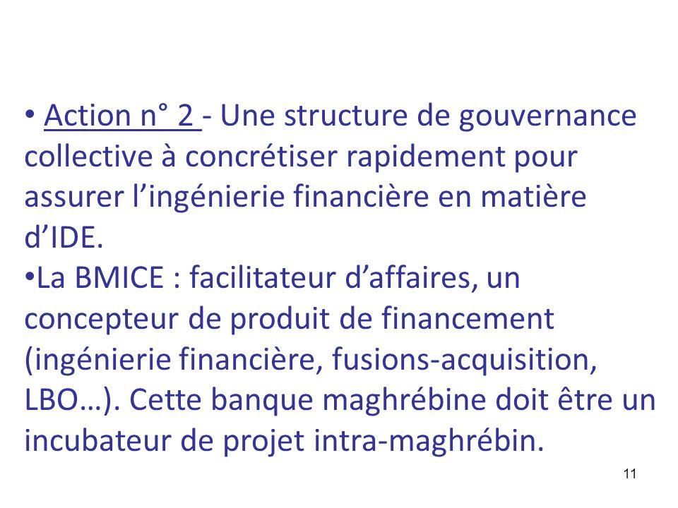 11 Action n° 2 - Une structure de gouvernance collective à concrétiser rapidement pour assurer lingénierie financière en matière dIDE. La BMICE : faci