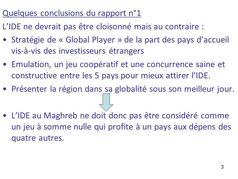 3 Quelques conclusions du rapport n°1 LIDE ne devrait pas être cloisonné mais au contraire : Stratégie de « Global Player » de la part des pays daccue