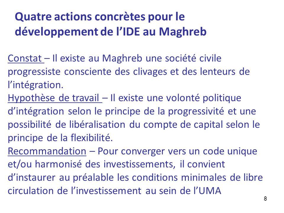 8 Quatre actions concrètes pour le développement de lIDE au Maghreb Constat – Il existe au Maghreb une société civile progressiste consciente des cliv