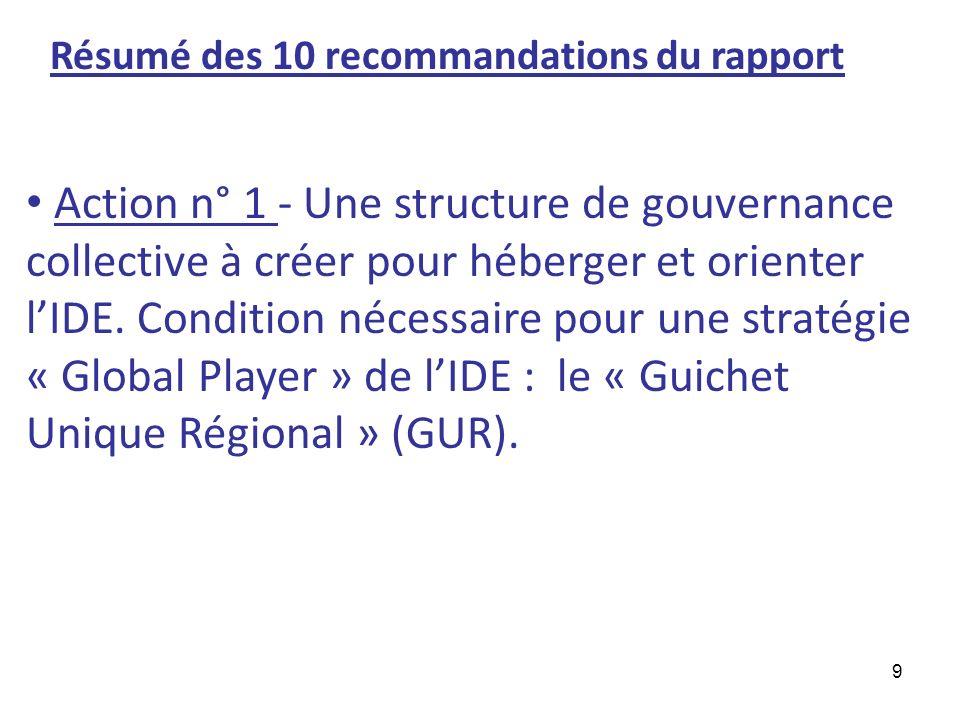 9 Résumé des 10 recommandations du rapport Action n° 1 - Une structure de gouvernance collective à créer pour héberger et orienter lIDE. Condition néc