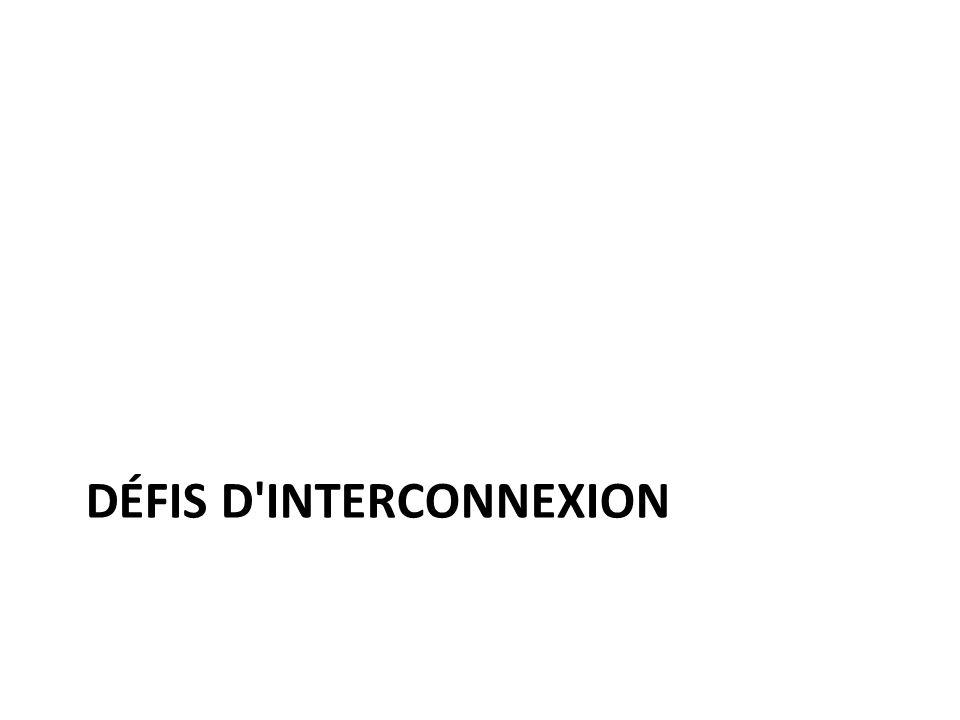 DÉFIS D'INTERCONNEXION