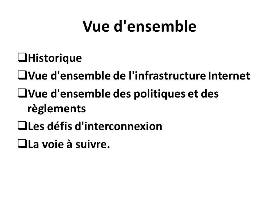 Vue d'ensemble Historique Vue d'ensemble de l'infrastructure Internet Vue d'ensemble des politiques et des règlements Les défis d'interconnexion La vo