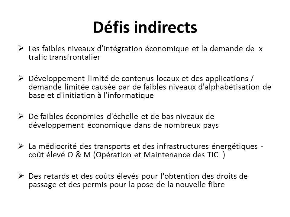Défis indirects Les faibles niveaux d'intégration économique et la demande de x trafic transfrontalier Développement limité de contenus locaux et des