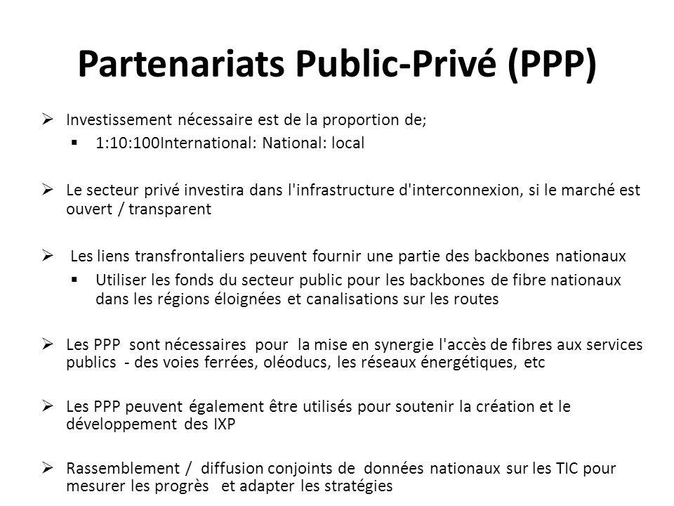 Partenariats Public-Privé (PPP) Investissement nécessaire est de la proportion de; 1:10:100International: National: local Le secteur privé investira d