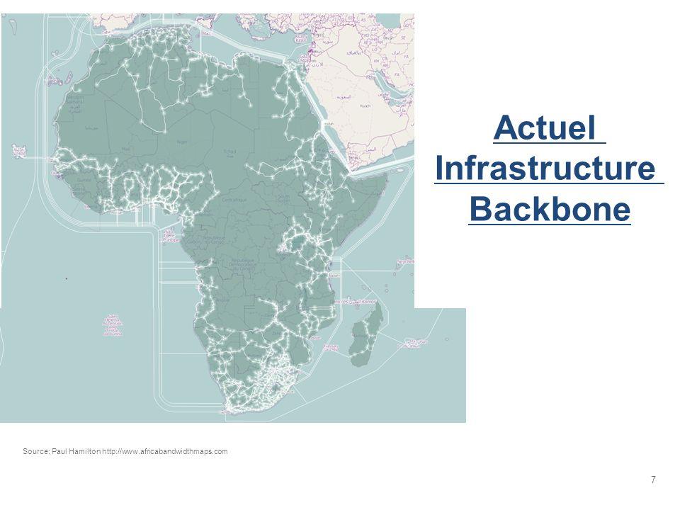 Objectif proposé: 80%RÉGIONAL ET 20% INTERNATIONAL DU TRAFIC INTERNET D ICI 2020