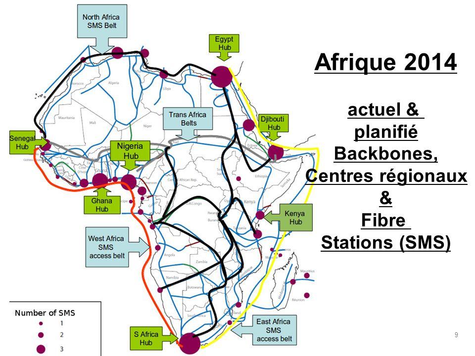 9 Afrique 2014 actuel & planifié Backbones, Centres régionaux & Fibre Stations (SMS)