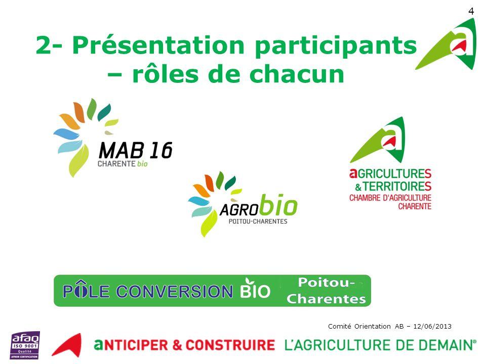 Comité Orientation AB – 12/06/2013 15 7- Projet AGORES et restauration collecte (service diversification CA 16)