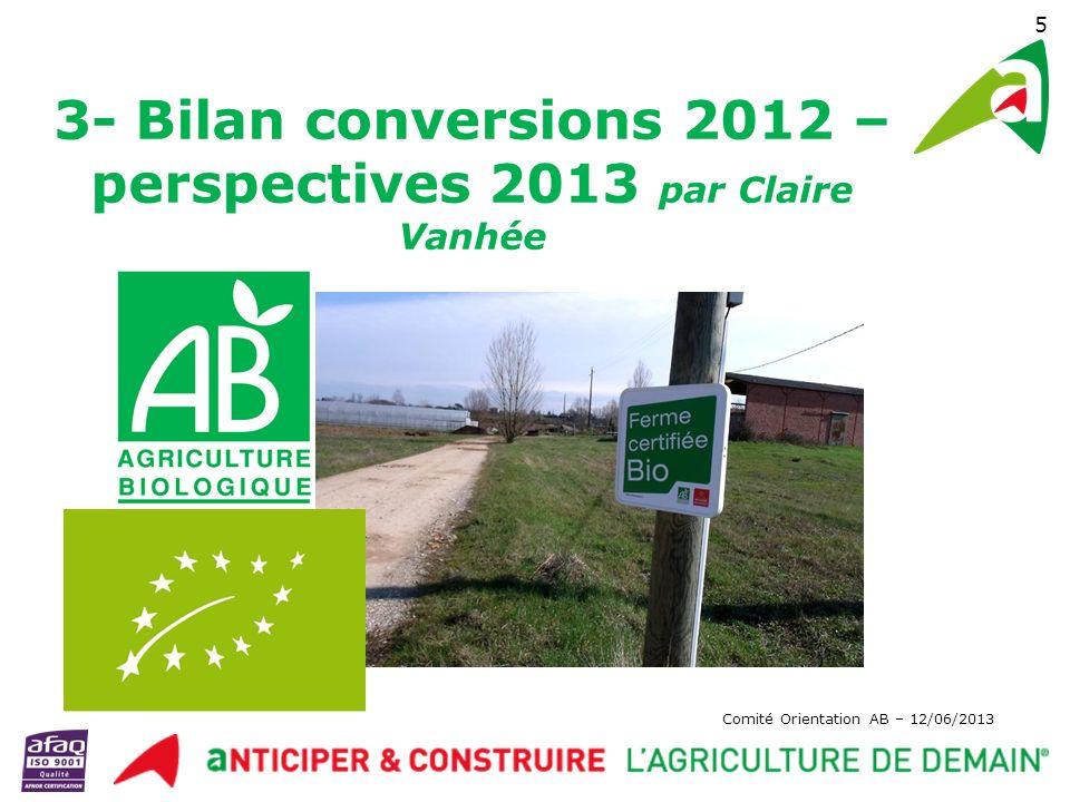 Comité Orientation AB – 12/06/2013 6 4- Les Axes Du Plan Bio 2017 Présenté en Mai 2013 Objectifs : de 3,8% fin 2012 à près de 8% d ici fin 2017 : doubler les surfaces en bio 6 axes