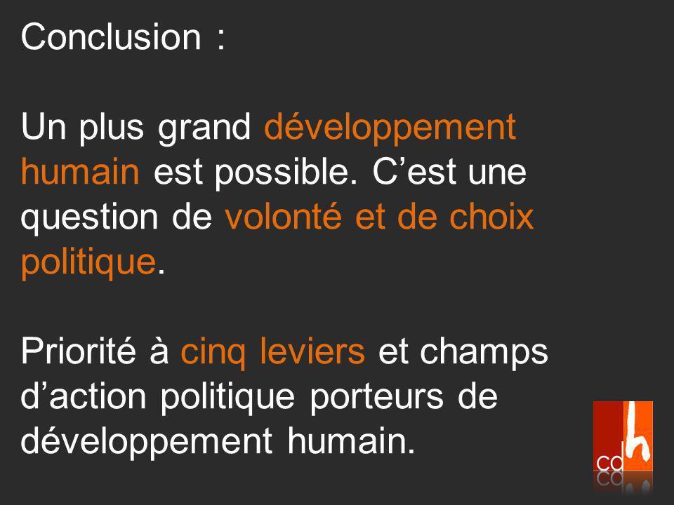 Conclusion : Un plus grand développement humain est possible.