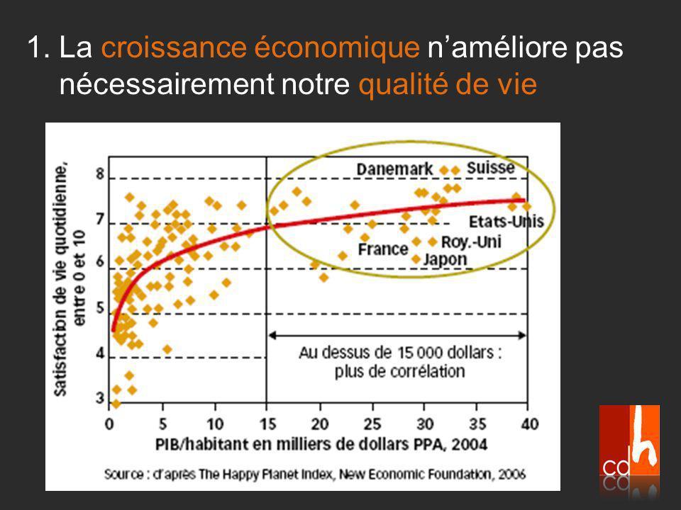 1. La croissance économique naméliore pas nécessairement notre qualité de vie