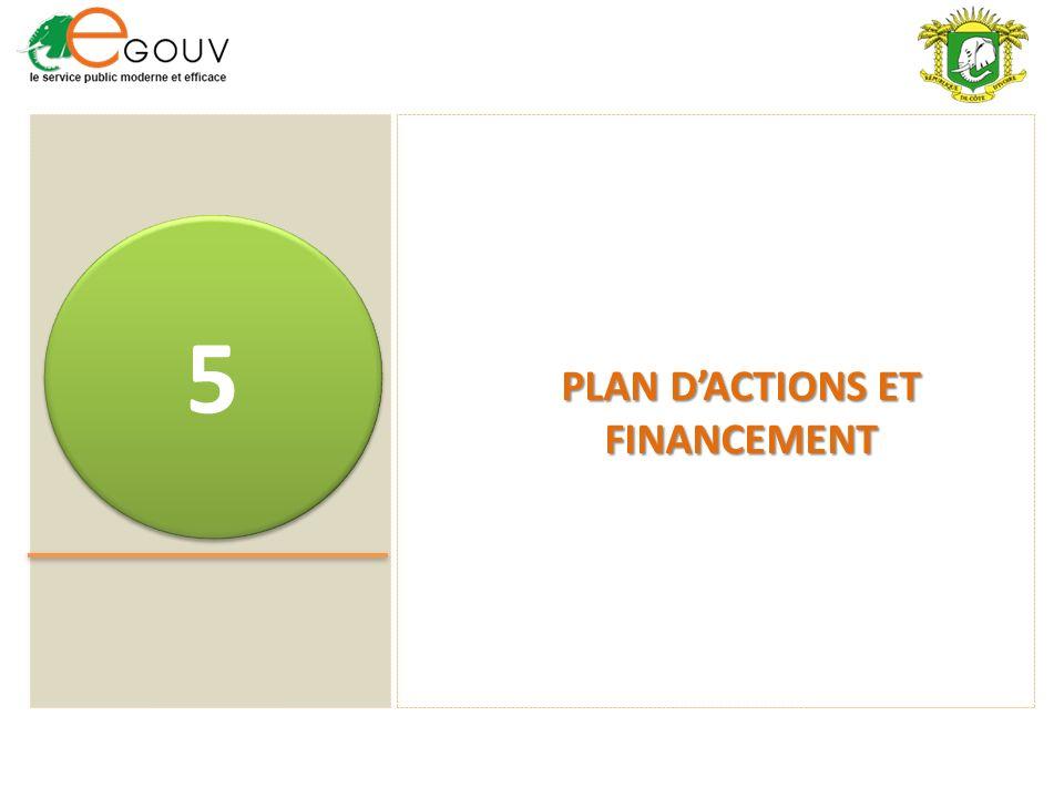 PLAN DACTIONS ET FINANCEMENT 5 5