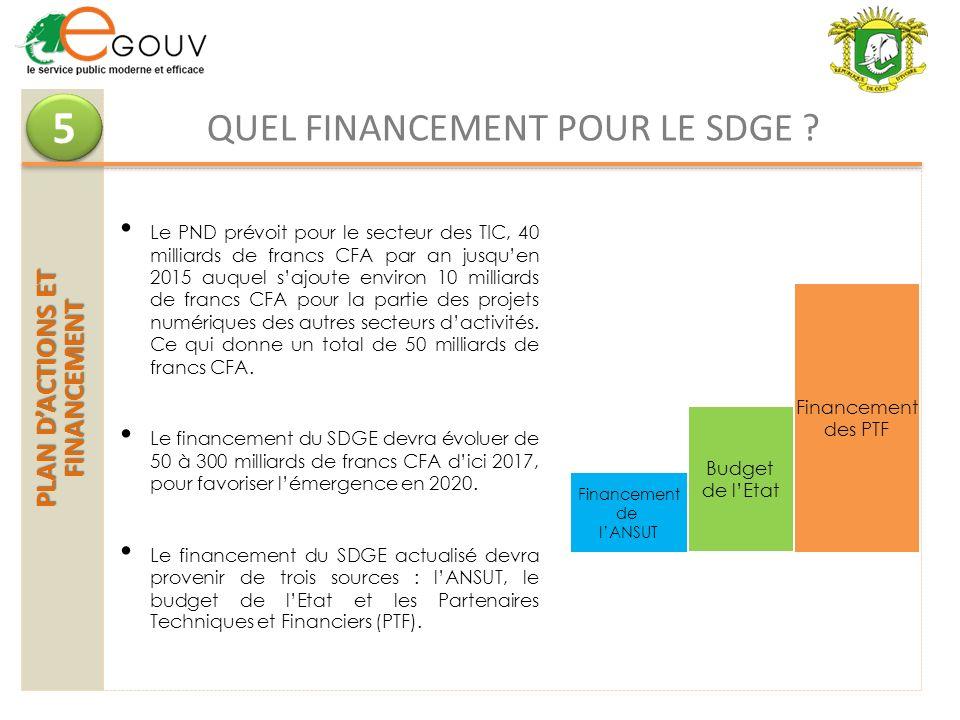 PLAN DACTIONS ET FINANCEMENT 5 5 QUEL FINANCEMENT POUR LE SDGE ? Le PND prévoit pour le secteur des TIC, 40 milliards de francs CFA par an jusquen 201