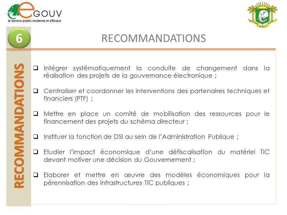 RECOMMANDATIONS RECOMMANDATIONS 6 6 RECOMMANDATIONS Intégrer systématiquement la conduite de changement dans la réalisation des projets de la gouverna